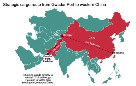 Chabahar & Gwadar Symbol of South Asian Connectivity and