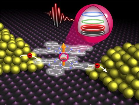 Electrical control of nuclear spin qubits