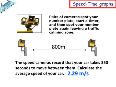 Introducing Speed(velocity) - Time graphs | Teaching Resources